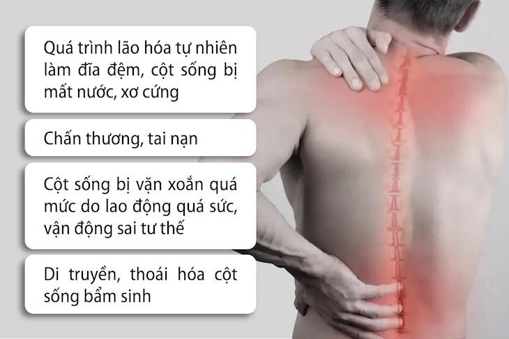 Các nguyên nhân chính dẫn đến bệnh lý