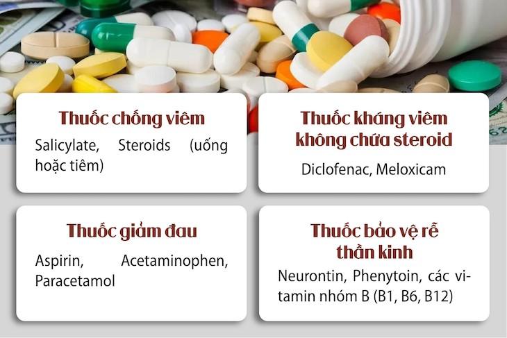 Sử dụng thuốc Tây trong chữa trị bệnh thoát vị