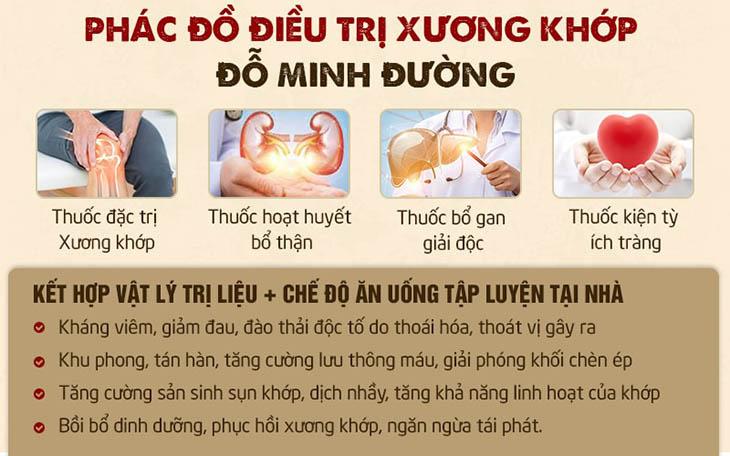 Bài thuốc chữa thoái hóa khớp vai của Đỗ Minh Đường kết hợp với điều trị không dùng thuốc