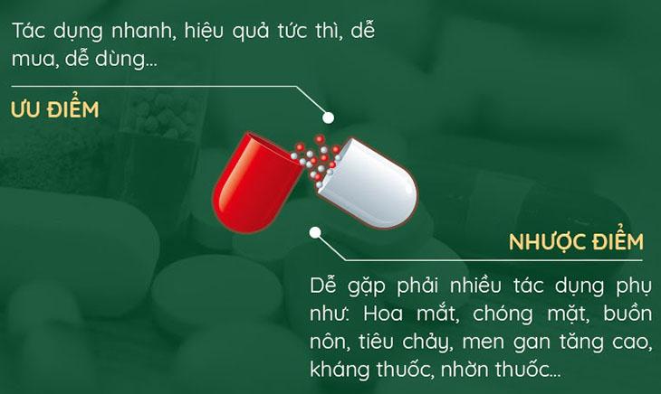 Ưu nhược điểm của thuốc tân dược trong điều trị bệnh