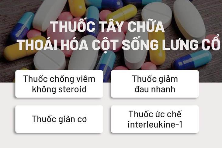 Một số loại thuốc tân dược thường xuất hiện trong đơn thuốc chữa thoái hóa cột sống