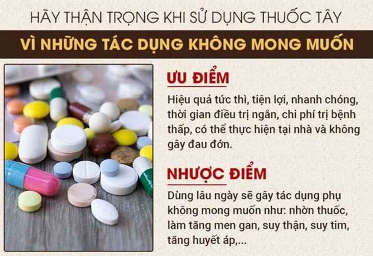 Dùng thuốc Tây y điều trị các bệnh lý mãn tính cần hết sức thận trọng