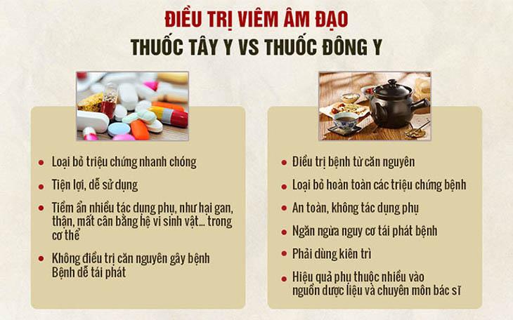 Có rất nhiều thuốc chữa viêm âm đạo, bao gồm cả Tây và Đông y
