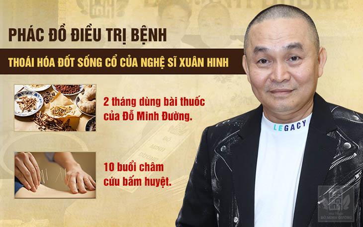 Phác đồ điều trị bệnh bằng châm cứu, bấm huyệt và thuốc uống của Xuân Hinh tại Đỗ Minh Đường