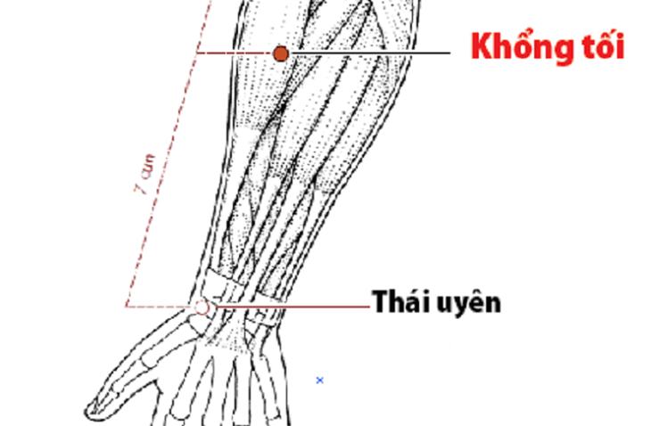 Bấm huyệt Thái uyên được nhiều chuyên gia đánh giá tốt về hiệu quả và an toàn