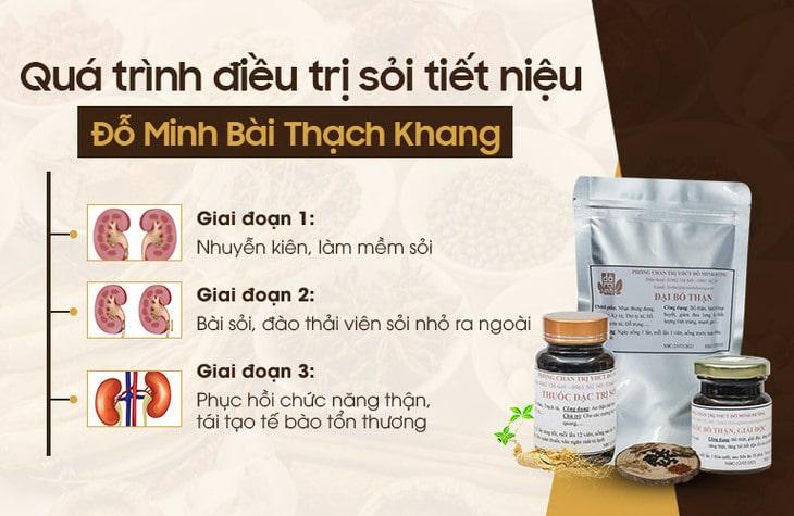 Cơ chế chữa sỏi thận không đau - không xâm lấn của bài thuốc Đỗ Minh Bài Thạch Khang